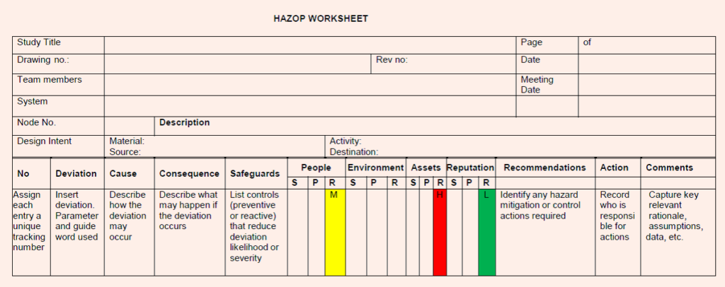 HAZOP Typical Worksheet