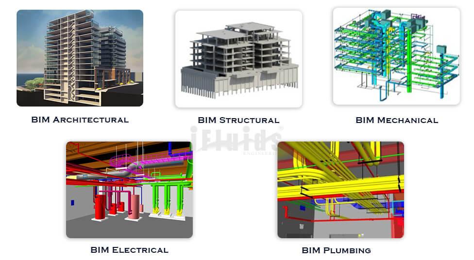 Building Information Model (BIM) Services
